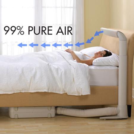 allergy-air-purifier