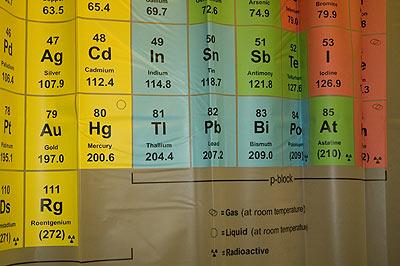 shower-curtain-periodic-elements