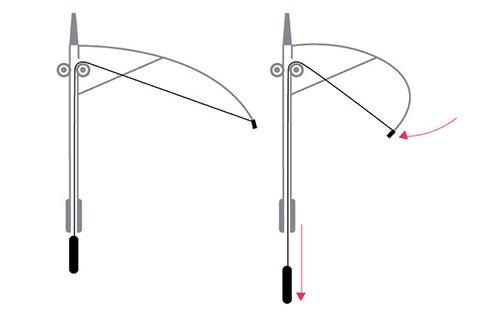 umbrella-design