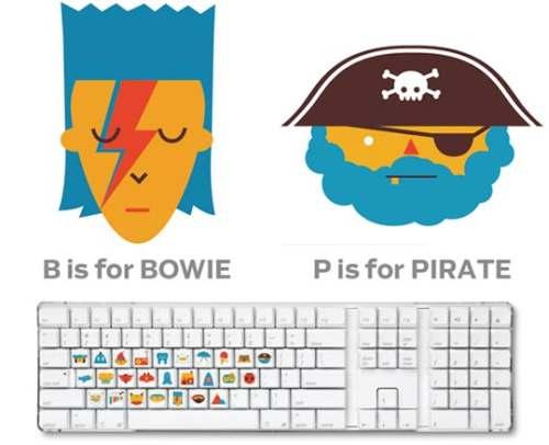 Computer Keyboard Sticker Set