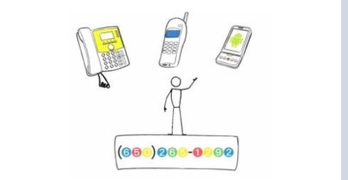 google voice image
