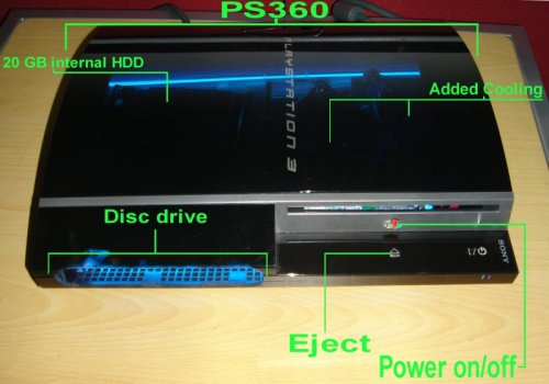 ps3 xbox 360 mod combo