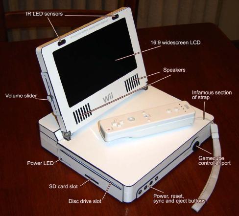 wii laptop mod