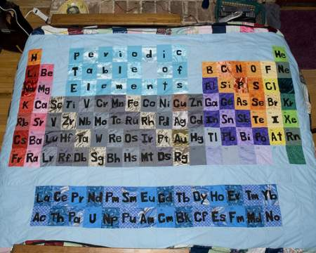 19 cool geeky periodic table of elements art walyou periodic table blanket urtaz Choice Image