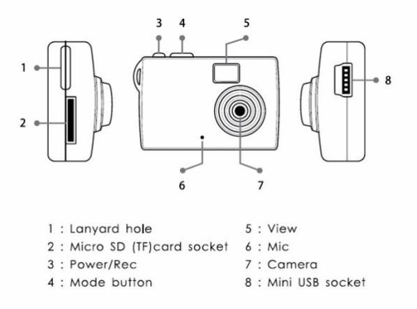 3-in-1 Mini Micro Camera (5)