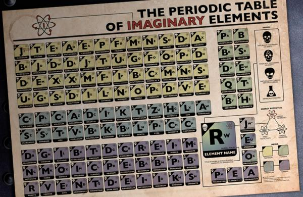 periodic table fictional full