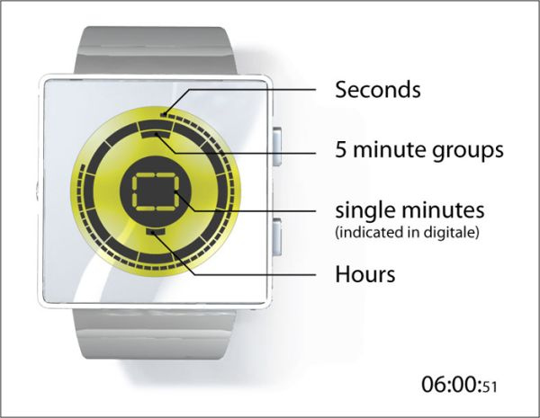 ECHO Watch Explanation
