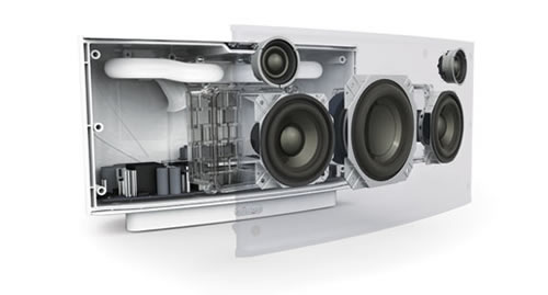 Sonos ZonePlayer S5 Technology