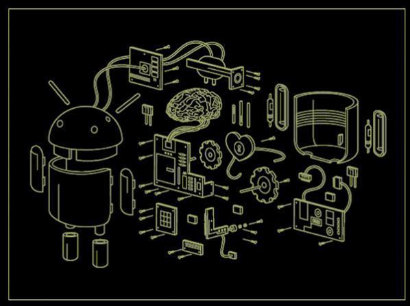 android mascot anatomy design image